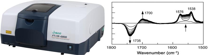 illustrerles compétences techniques du BIP2 concernant la spectroscopie FTIR