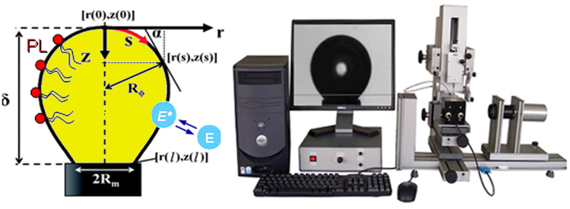 illustrerles compétences techniques du BIP2 concernant le tensiomètre à goutte